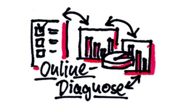 Online-Diagnose-Tool